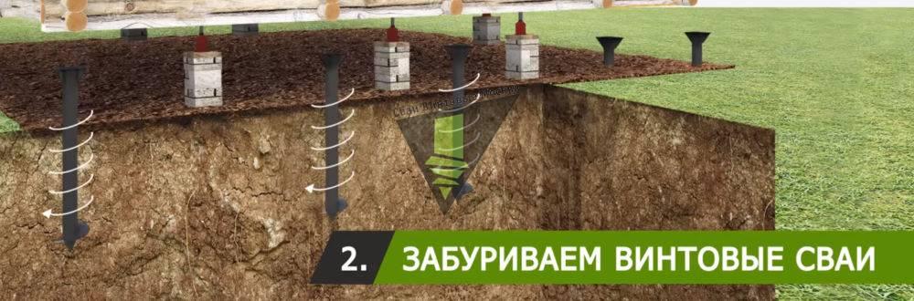 Установка винтовых свай при реконструкции фундамента